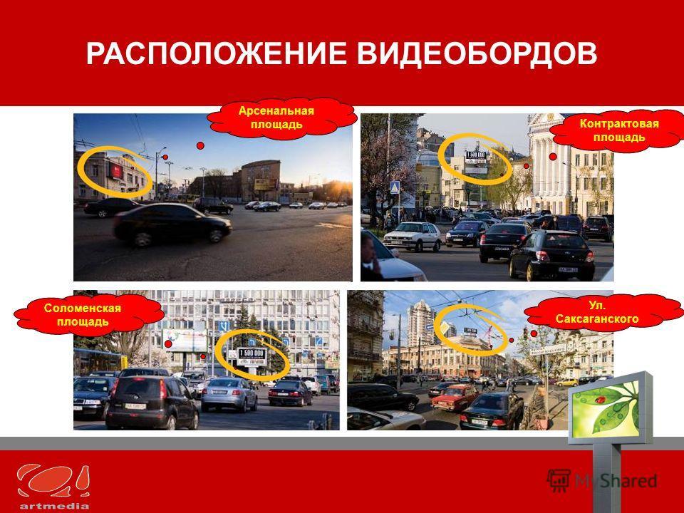 РАСПОЛОЖЕНИЕ ВИДЕОБОРДОВ Нижний Вал Центральный вокзал Южный вокзал Пригородный вокзал