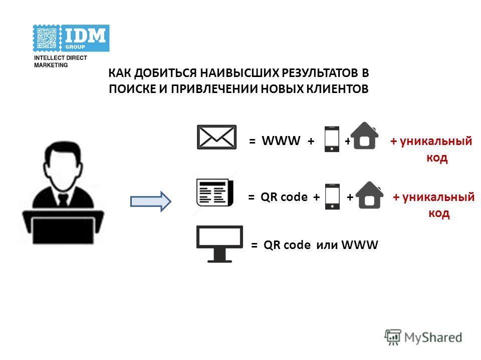КАК ДОБИТЬСЯ НАИВЫСШИХ РЕЗУЛЬТАТОВ В ПОИСКЕ И ПРИВЛЕЧЕНИИ НОВЫХ КЛИЕНТОВ = WWW + + + уникальный код = QR code + + + уникальный код = QR code или WWW