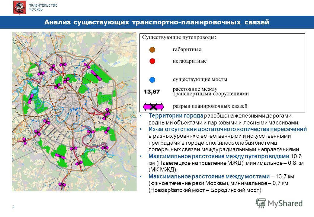 ПРАВИТЕЛЬСТВО МОСКВЫ В Москве исторически сложилась радиально- кольцевая системы магистралей. В настоящее время система магистралей включает в себя 18 радиальных направлений, 2 из которых не имеют выхода за МКАД, и 3 кольцевые магистрали – Садовое ко