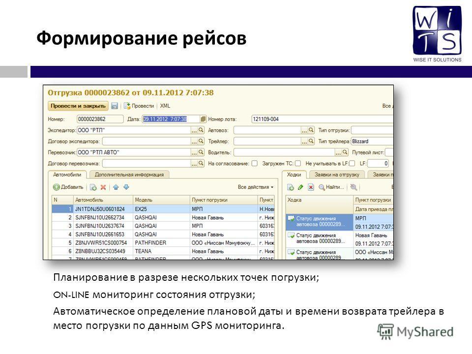 Формирование рейсов Планирование в разрезе нескольких точек погрузки ; ON-LINE мониторинг состояния отгрузки ; Автоматическое определение плановой даты и времени возврата трейлера в место погрузки по данным GPS мониторинга.