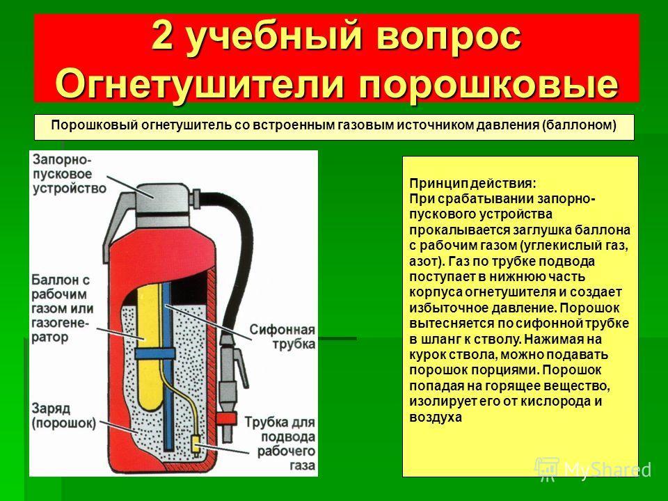 Принцип действия: При срабатывании запорно- пускового устройства прокалывается заглушка баллона с рабочим газом (углекислый газ, азот). Газ по трубке подвода поступает в нижнюю часть корпуса огнетушителя и создает избыточное давление. Порошок вытесня