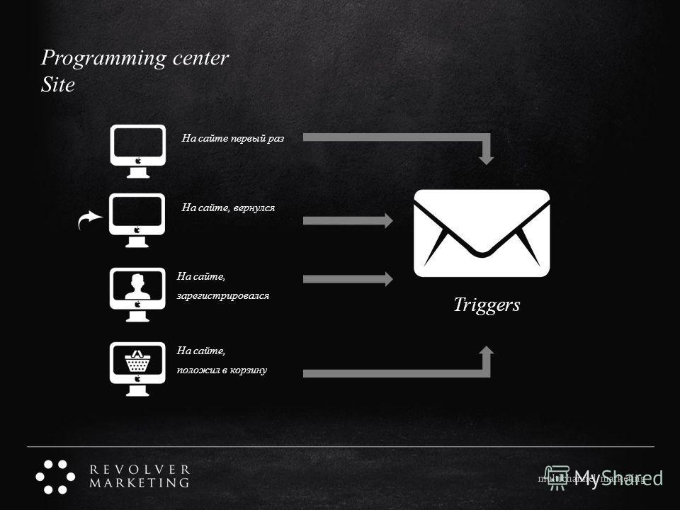 Programming center Site multichannel marketing На сайте первый раз На сайте, вернулся На сайте, зарегистрировался На сайте, положил в корзину Triggers