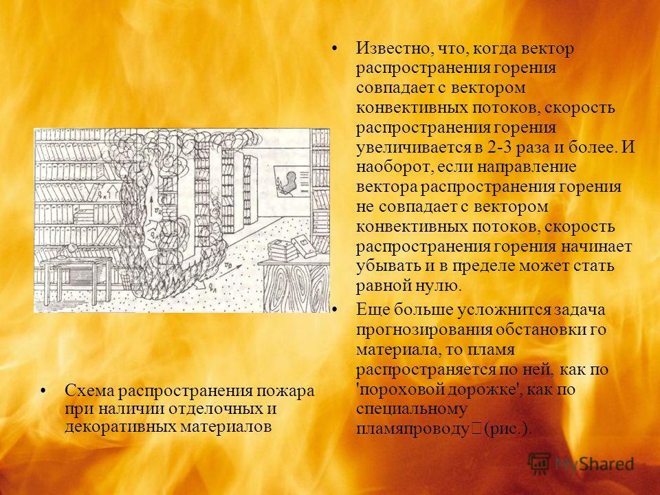 Схема распространения пожара при наличии отделочных и декоративных материалов Известно, что, когда вектор распространения горения совпадает с вектором конвективных потоков, скорость распространения горения увеличивается в 2-3 раза и более. И наоборот