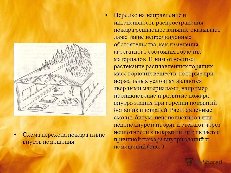 Схема перехода пожара извне внутрь помещения Нередко на направление и интенсивность распространения пожара решающее влияние оказывают даже такие непредвиденные обстоятельства, как изменения агрегатного состояния горючих материалов. К ним относится ра