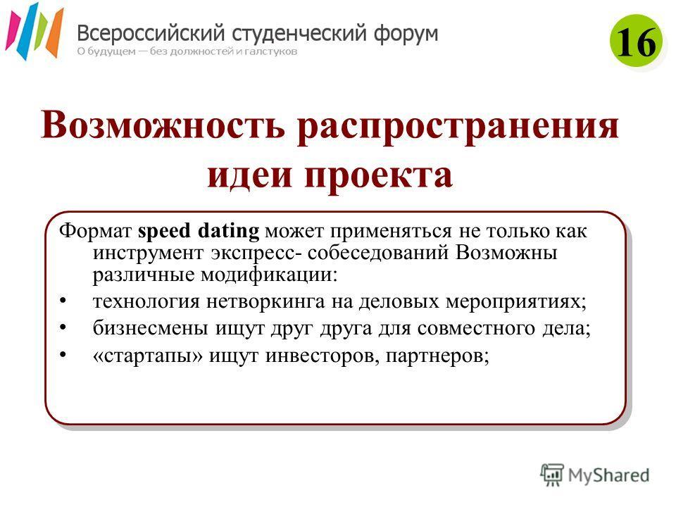 Возможность распространения идеи проекта Формат speed dating может применяться не только как инструмент экспресс- собеседований Возможны различные модификации: технология нетворкинга на деловых мероприятиях; бизнесмены ищут друг друга для совместного