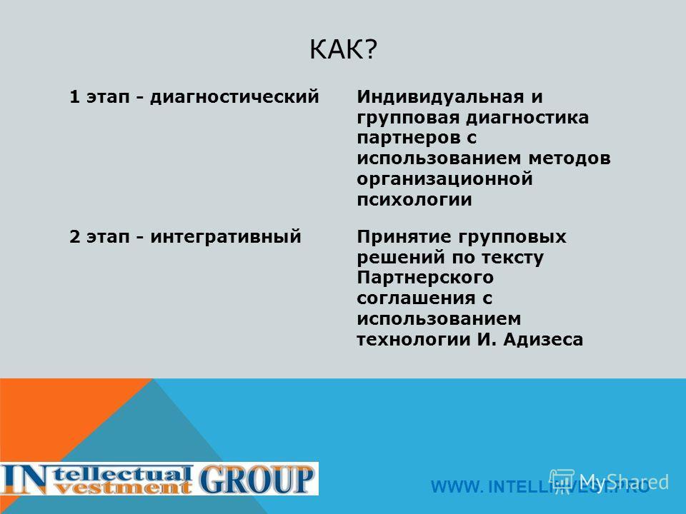 1 этап - диагностический Индивидуальная и групповая диагностика партнеров с использованием методов организационной психологии 2 этап - интегративныйПринятие групповых решений по тексту Партнерского соглашения с использованием технологии И. Адизеса WW