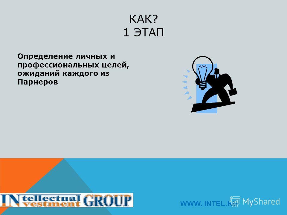 КАК? 1 ЭТАП Определение личных и профессиональных целей, ожиданий каждого из Парнеров WWW. INTEL.RU
