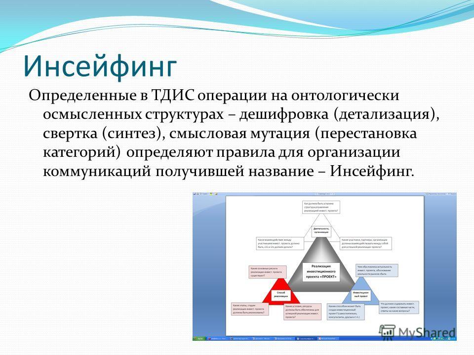 Инсейфинг Определенные в ТДИС операции на онтологически осмысленных структурах – дешифровка (детализация), свертка (синтез), смысловая мутация (перестановка категорий) определяют правила для организации коммуникаций получившей название – Инсейфинг.