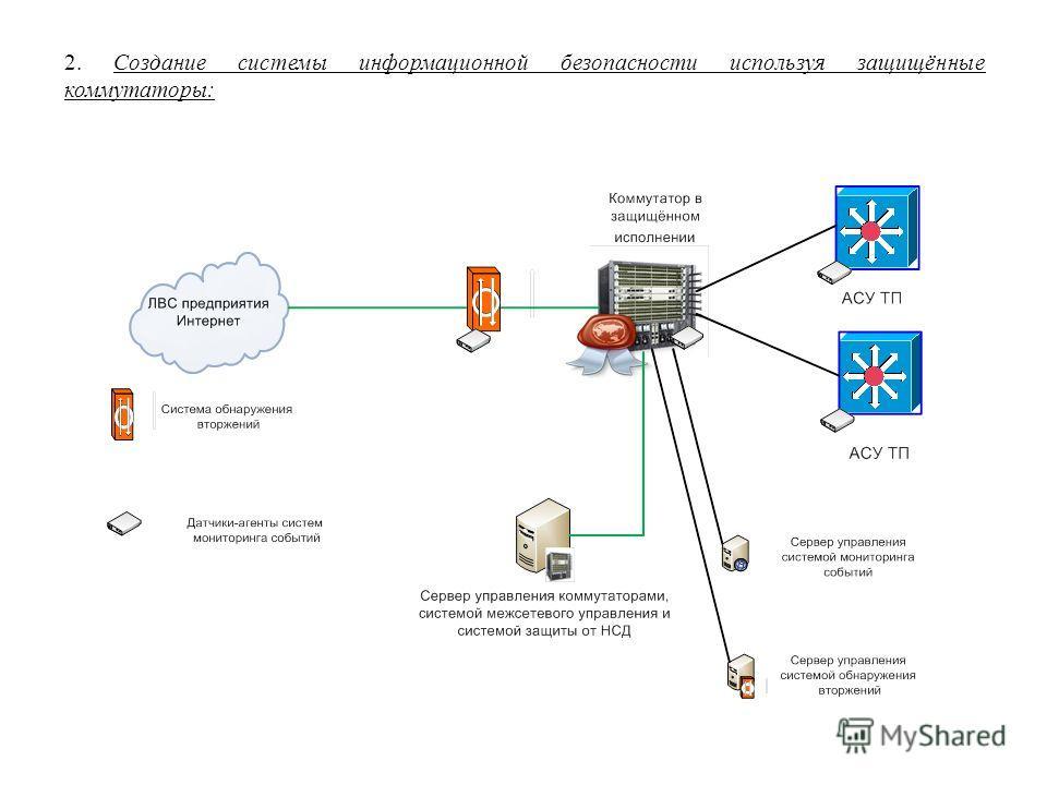 2. Создание системы информационной безопасности используя защищённые коммутаторы:
