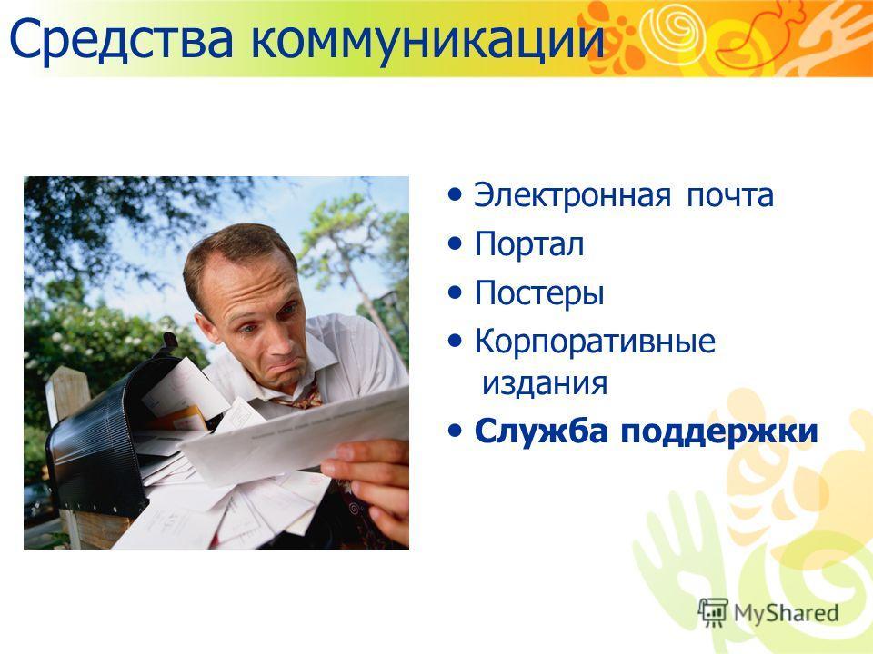 Электронная почта Портал Постеры Корпоративные издания Служба поддержки Средства коммуникации