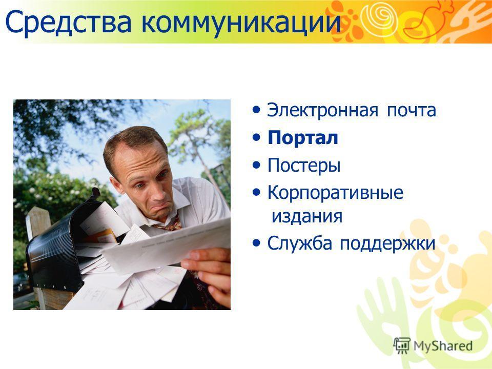 Портал Постеры Корпоративные издания Служба поддержки Средства коммуникации