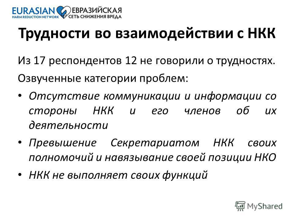 Трудности во взаимодействии с НКК Из 17 респондентов 12 не говорили о трудностях. Озвученные категории проблем: Отсутствие коммуникации и информации со стороны НКК и его членов об их деятельности Превышение Секретариатом НКК своих полномочий и навязы