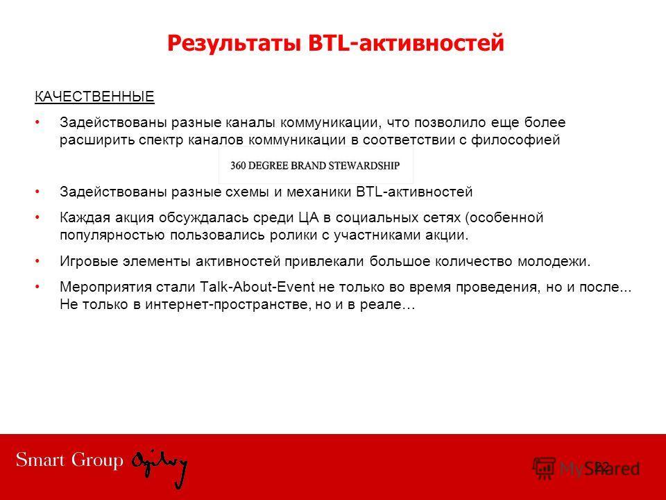 Результаты BTL-активностей 22 КАЧЕСТВЕННЫЕ Задействованы разные каналы коммуникации, что позволило еще более расширить спектр каналов коммуникации в соответствии с философией Задействованы разные схемы и механики ВТL-активностей Каждая акция обсуждал