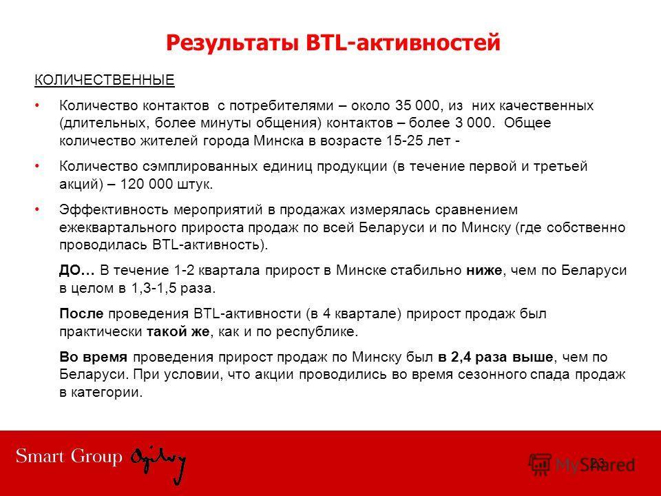 Результаты BTL-активностей КОЛИЧЕСТВЕННЫЕ Количество контактов с потребителями – около 35 000, из них качественных (длительных, более минуты общения) контактов – более 3 000. Общее количество жителей города Минска в возрасте 15-25 лет - Количество сэ