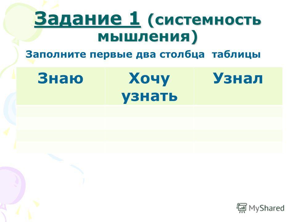 Задание 1 (системность мышления) ЗнаюХочу узнать Узнал Заполните первые два столбца таблицы
