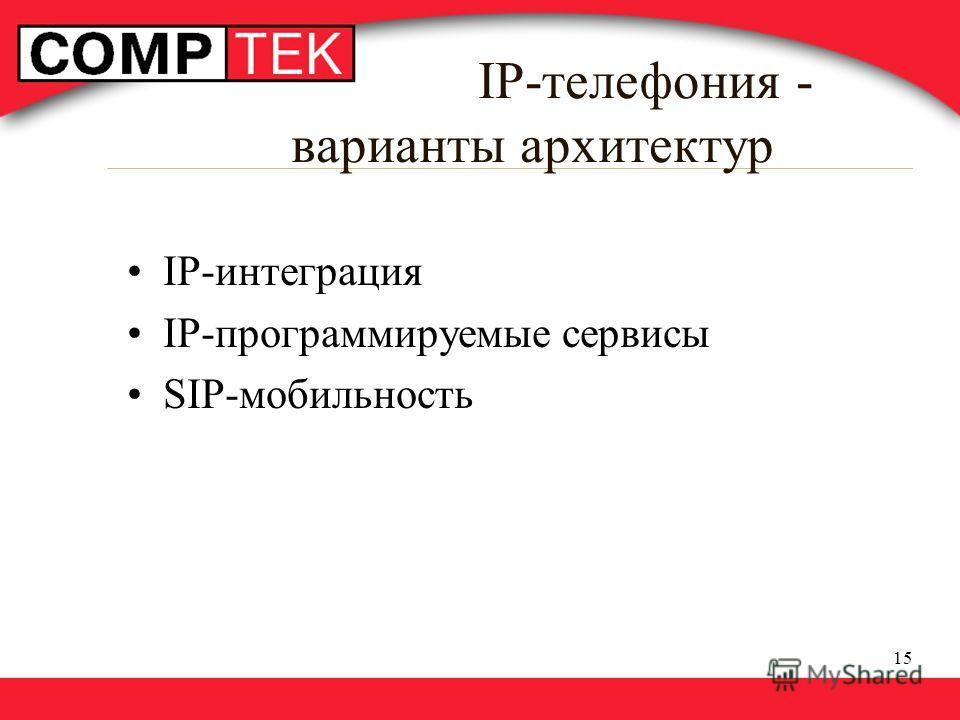 15 IP-телефония - варианты архитектур IP-интеграция IP-программируемые сервисы SIP-мобильность
