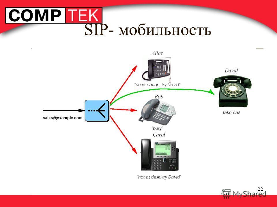 22 SIP- мобильность
