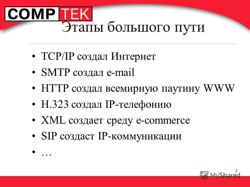 3 Этапы большого пути TCP/IP создал Интернет SMTP создал e-mail HTTP создал всемирную паутину WWW H.323 создал IP-телефонию XML создает среду e-commerce SIP создаст IP-коммуникации …