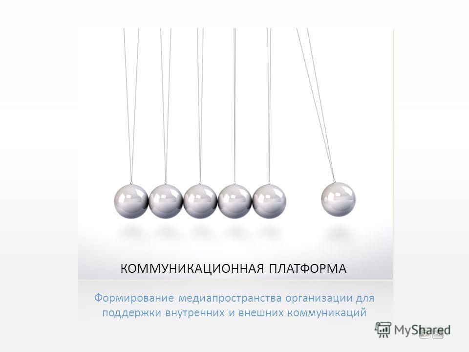 КОММУНИКАЦИОННАЯ ПЛАТФОРМА Формирование медиапространства организации для поддержки внутренних и внешних коммуникаций
