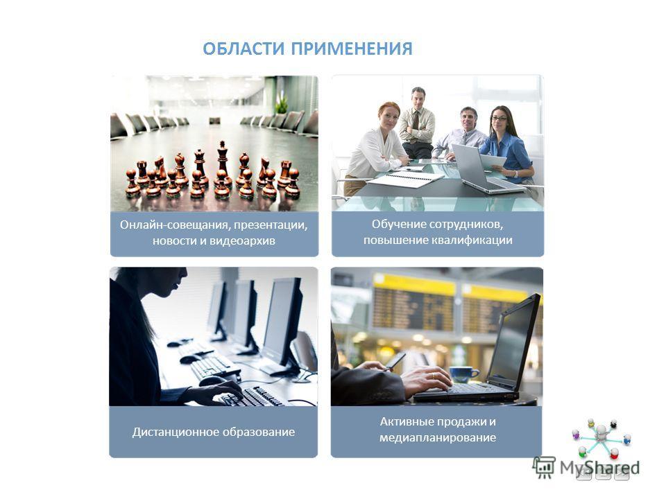 Онлайн-совещания, презентации, новости и видеоархив ОБЛАСТИ ПРИМЕНЕНИЯ Эффективные внешние и внутренние коммуникации Дистанционное образование Активные продажи и медиапланирование Обучение сотрудников, повышение квалификации