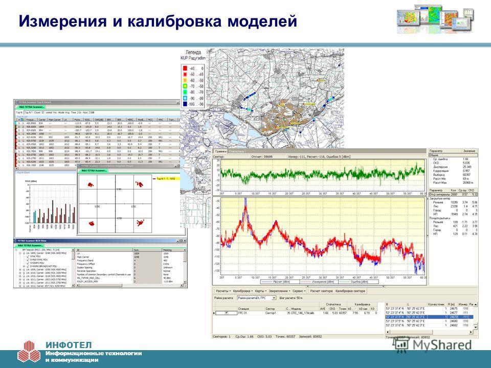 ИНФОТЕЛ Информационные технологии и коммуникации Измерения и калибровка моделей