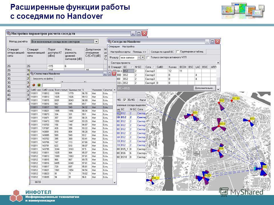 ИНФОТЕЛ Информационные технологии и коммуникации Расширенные функции работы с соседями по Handover
