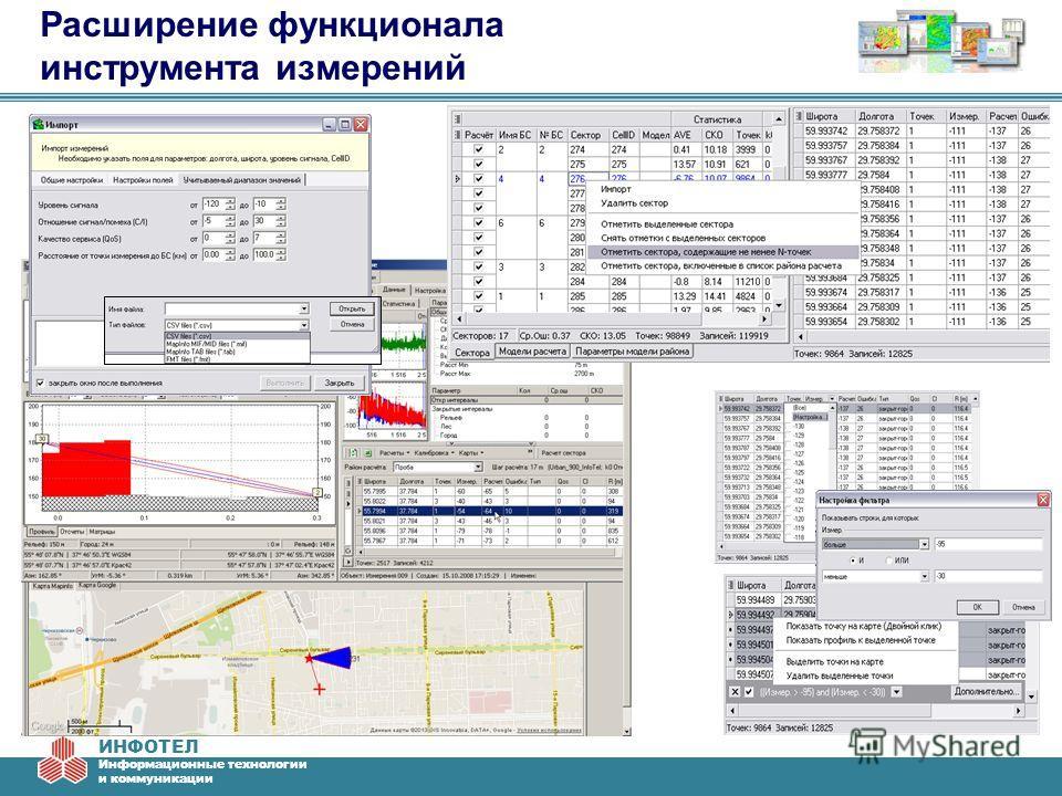 ИНФОТЕЛ Информационные технологии и коммуникации Расширение функционала инструмента измерений