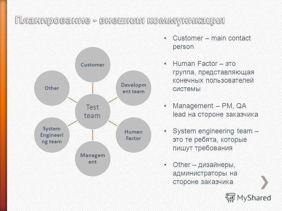Customer – main contact person Human Factor – это группа, представляющая конечных пользователей системы Management – PM, QA lead на стороне заказчика System engineering team – это те ребята, которые пишут требования Other – дизайнеры, администраторы