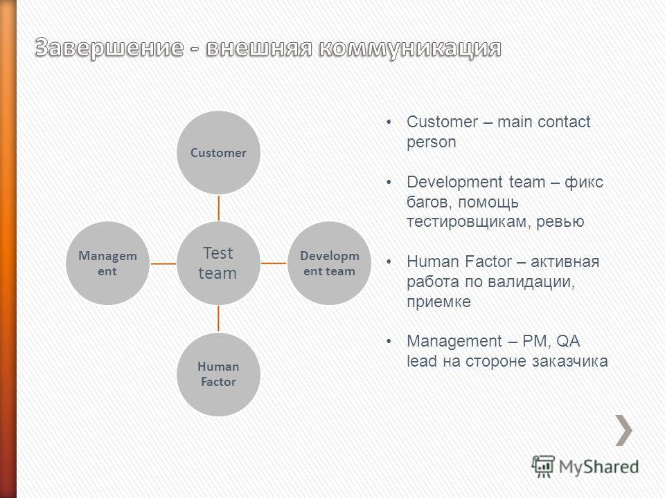 Test team Customer Developm ent team Human Factor Managem ent Customer – main contact person Development team – фикс багов, помощь тестировщикам, ревью Human Factor – активная работа по валидации, приемке Management – PM, QA lead на стороне заказчика