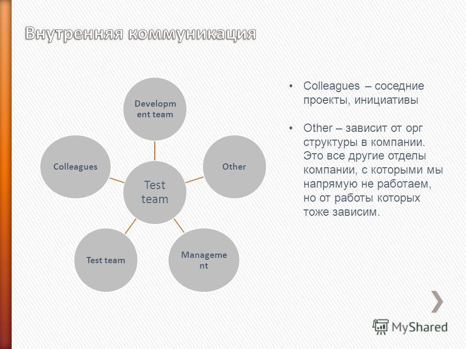 Test team Developm ent team Other Manageme nt Test teamColleagues Colleagues – соседние проекты, инициативы Other – зависит от орг структуры в компании. Это все другие отделы компании, с которыми мы напрямую не работаем, но от работы которых тоже зав