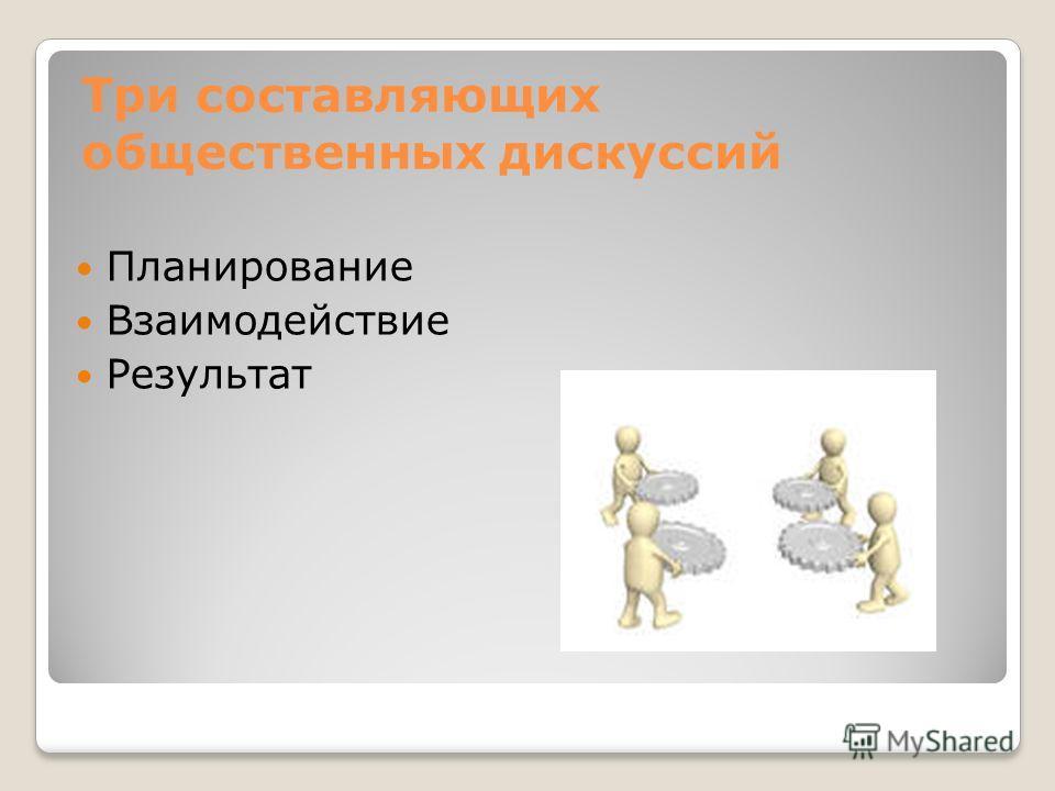 Три составляющих общественных дискуссий Планирование Взаимодействие Результат