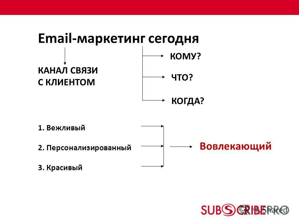 Email-маркетинг сегодня КОМУ? ЧТО? КОГДА? КАНАЛ СВЯЗИ С КЛИЕНТОМ 1. Вежливый 2. Персонализированный 3. Красивый Вовлекающий