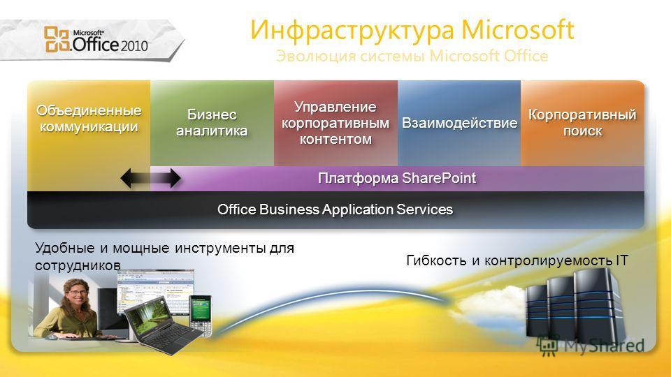 Инфраструктура Microsoft Эволюция системы Microsoft Office Гибкость и контролируемость IT Удобные и мощные инструменты для сотрудников Объединенные коммуникации Бизнес аналитика Управление корпоративным контентом ВзаимодействиеВзаимодействие Корпорат