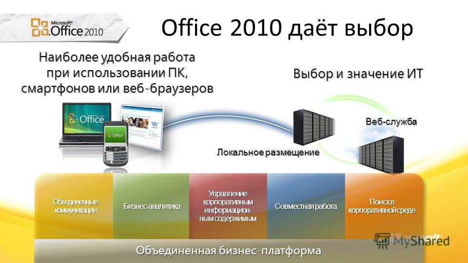 Office 2010 даёт выбор Выбор и значение ИТ Наиболее удобная работа при использовании ПК, смартфонов или веб-браузеров Локальное размещение Веб-служба Объединенные коммуникации Бизнес-аналитика Управление корпоративным информацион- ным содержимым Совм