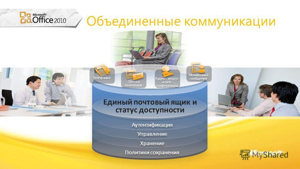 Объединенные коммуникации Аутентификация Управление Хранение Политики сохранения Аутентификация Управление Хранение Политики сохранения Телефония Мгновенные сообщения Почта и календари Аудио-, видео- и веб- конференции