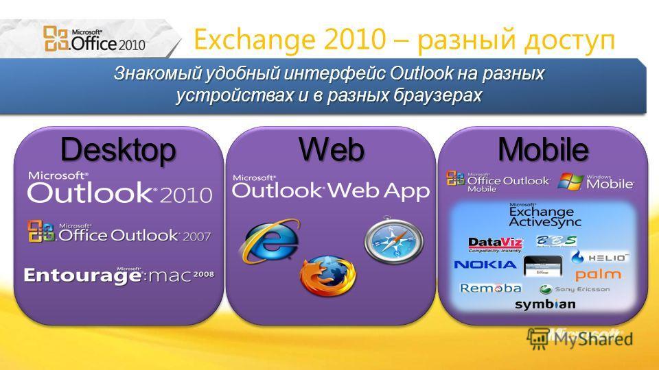 Exchange 2010 – разный доступ Знакомый удобный интерфейс Outlook на разных устройствах и в разных браузерах DesktopWebMobile