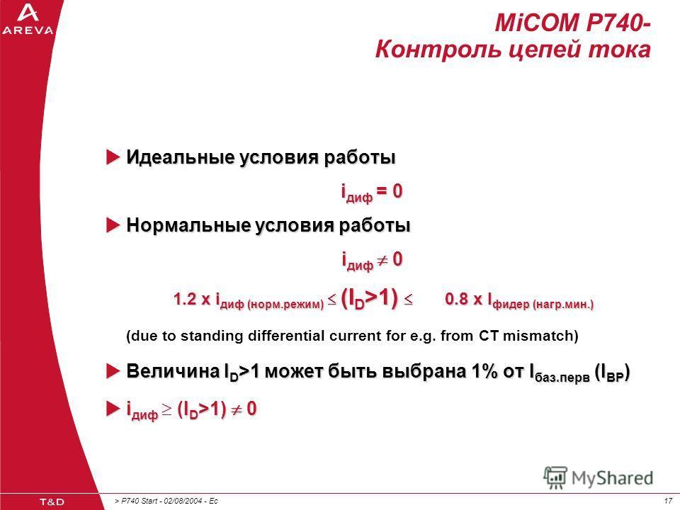 > P740 Start - 02/08/2004 - Ec17 MiCOM P740- Контроль цепей тока Идеальные условия работы Идеальные условия работы i диф = 0 Нормальные условия работы Нормальные условия работы i диф 0 1.2 x i диф (норм.режим) (I D >1) 0.8 x I фидер (нагр.мин.) (due