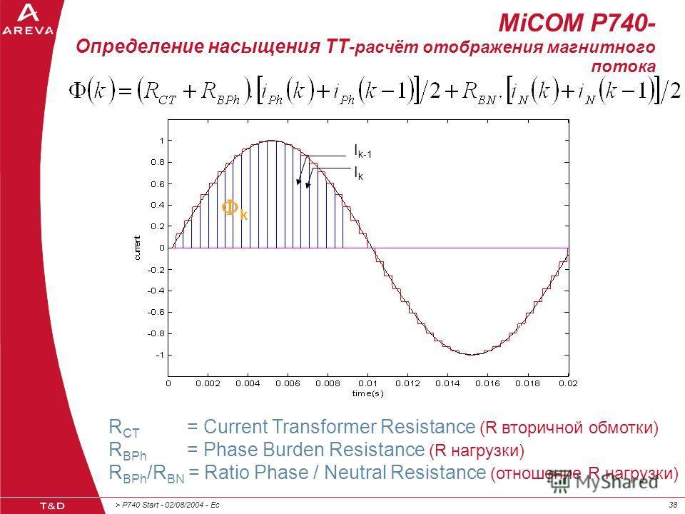 > P740 Start - 02/08/2004 - Ec38 I k-1 IkIk k MiCOM P740- Определение насыщения ТТ -расчёт отображения магнитного потока R CT = Current Transformer Resistance (R вторичной обмотки) R BPh = Phase Burden Resistance (R нагрузки) R BPh /R BN = Ratio Phas