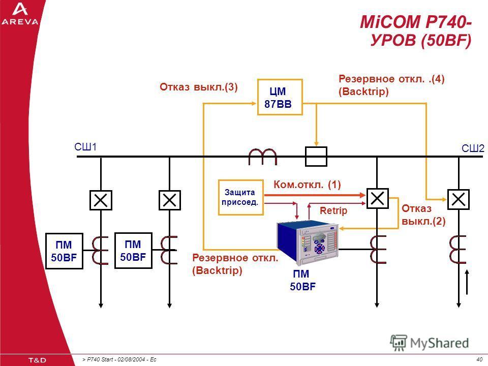 > P740 Start - 02/08/2004 - Ec40 ЦМ 87BB Отказ выкл.(3) MiCOM P740- УРОВ (50BF) Резервное откл..(4) (Backtrip) Защита присоед. Ком.откл. (1) Отказ выкл.(2) ПМ 50BF СШ2 СШ1 ПМ 50BF ПМ 50BF Retrip Резервное откл. (Backtrip)