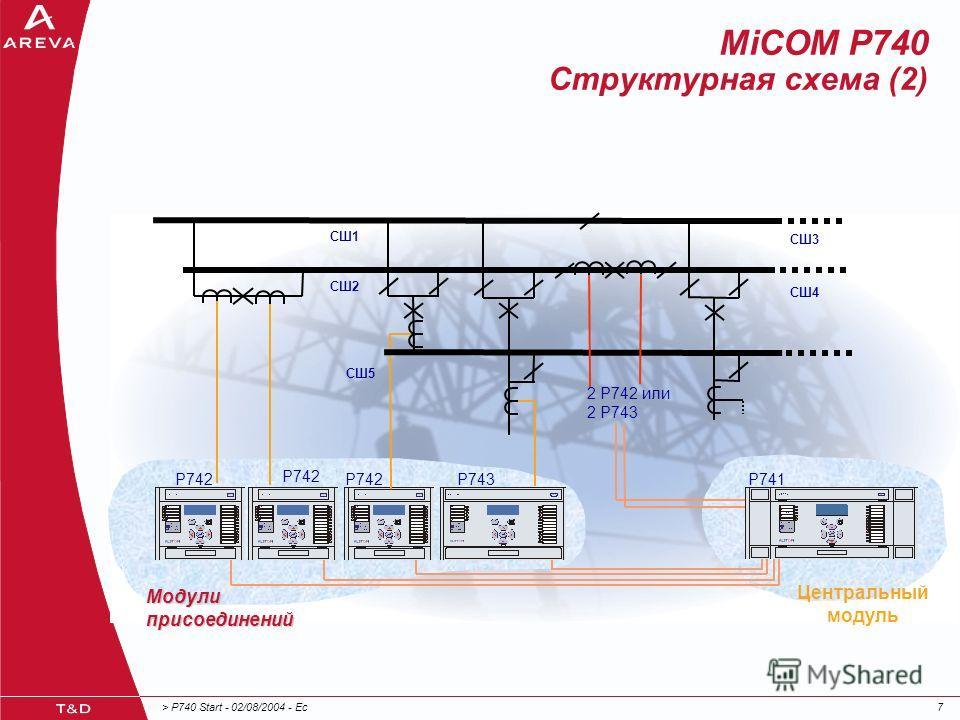 > P740 Start - 02/08/2004 - Ec77 MiCOM P740 Структурная схема (2) Центральный модуль Модули присоединений СШ5 СШ4 СШ3 СШ2 СШ1 P742 P743P741 2 P742 или 2 P743