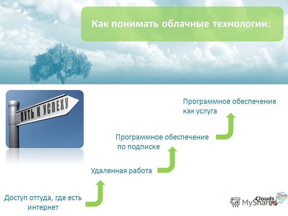 Как понимать облачные технологии: Доступ оттуда, где есть интернет Удаленная работа Программное обеспечение по подписке Программное обеспечение как услуга