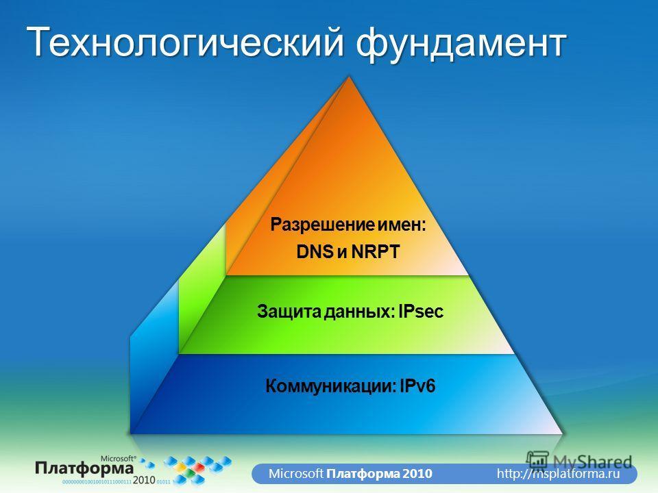 http://msplatforma.ruMicrosoft Платформа 2010 Технологический фундамент Коммуникации: IPv6 Защита данных: IPsec Разрешение имен: DNS и NRPT