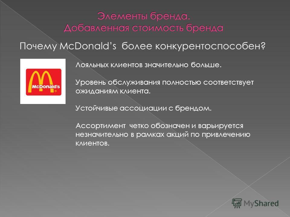 Почему McDonalds более конкурентоспособен? Лояльных клиентов значительно больше. Уровень обслуживания полностью соответствует ожиданиям клиента. Устойчивые ассоциации с брендом. Ассортимент четко обозначен и варьируется незначительно в рамках акций п
