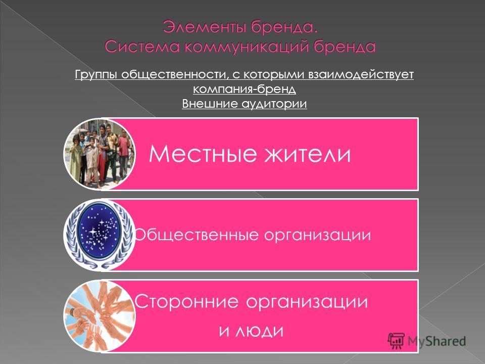 Группы общественности, с которыми взаимодействует компания-бренд Внешние аудитории Местные жители Общественные организации Сторонние организации и люди