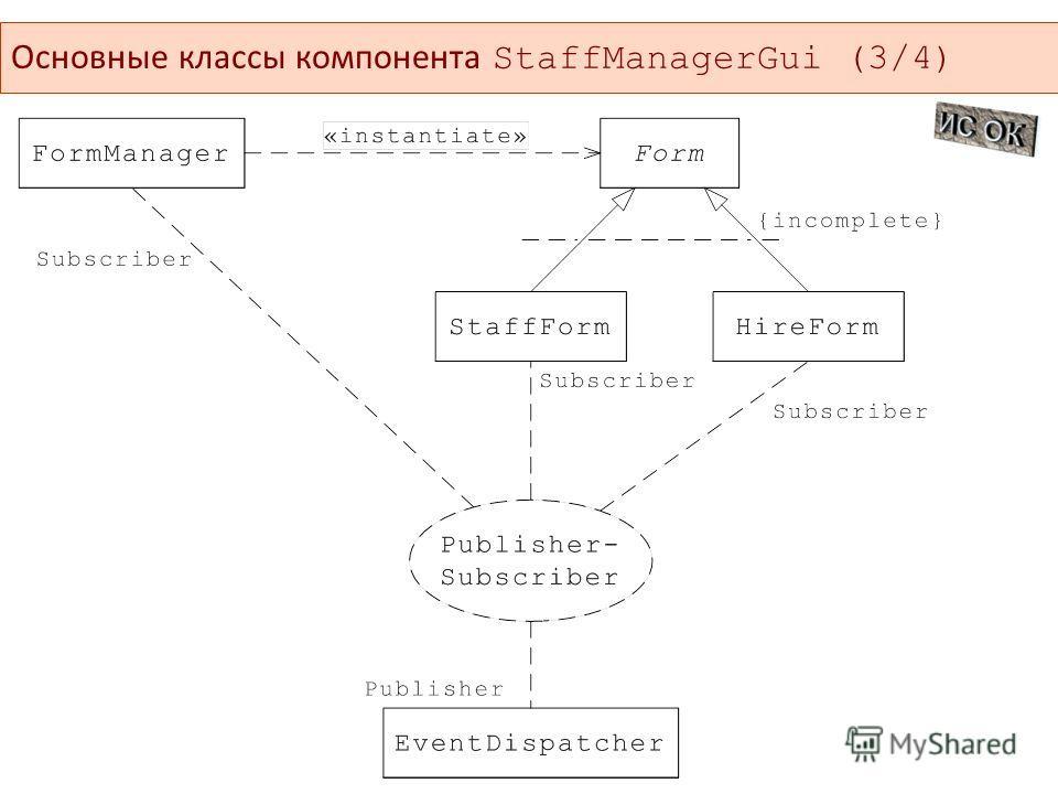 Основные классы компонента StaffManagerGui (3/4)
