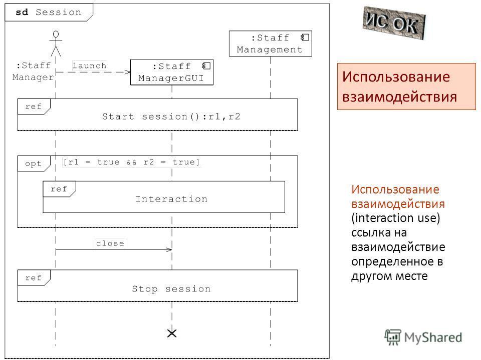 Использование взаимодействия Использование взаимодействия (interaction use) ссылка на взаимодействие определенное в другом месте