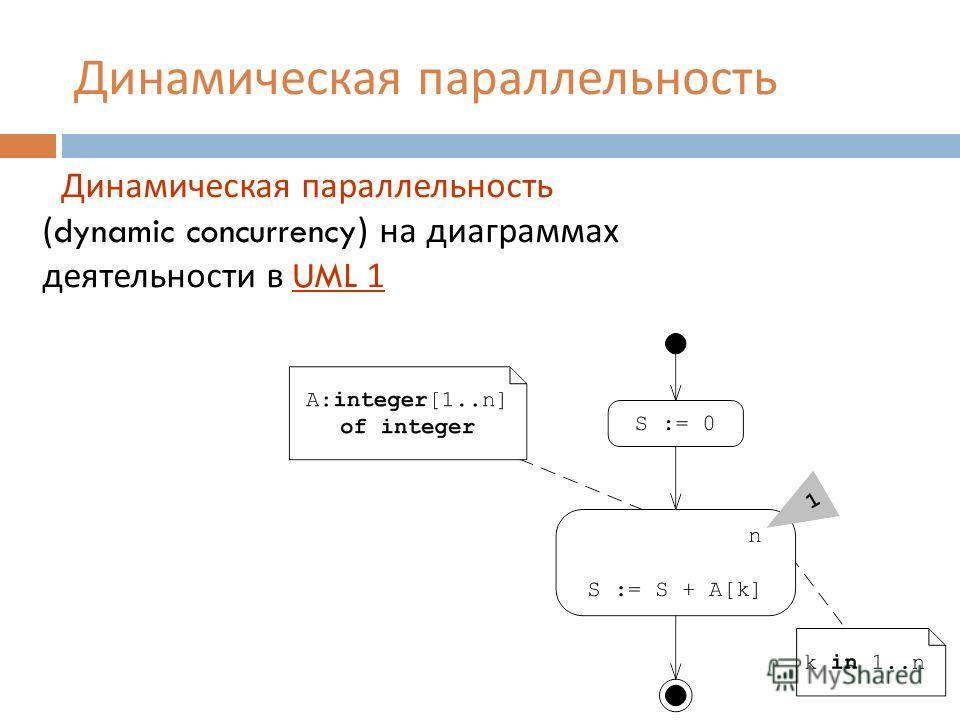Динамическая параллельность Динамическая параллельность (dynamic concurrency) на диаграммах деятельности в UML 1
