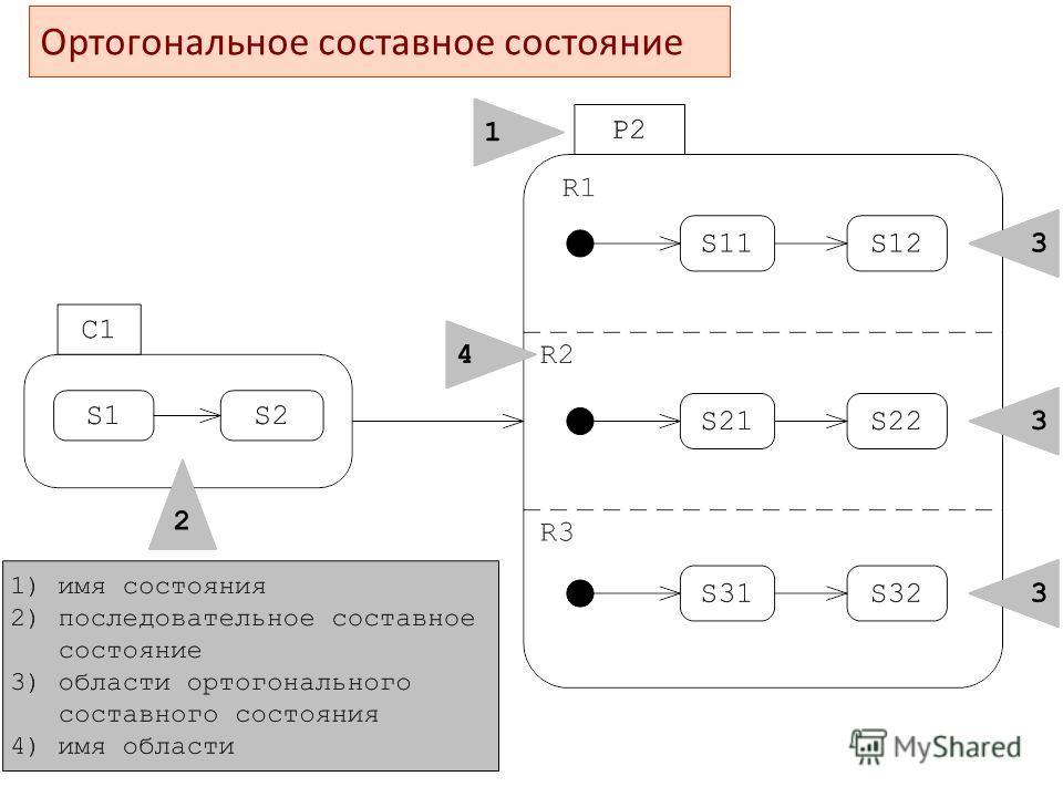Ортогональное составное состояние