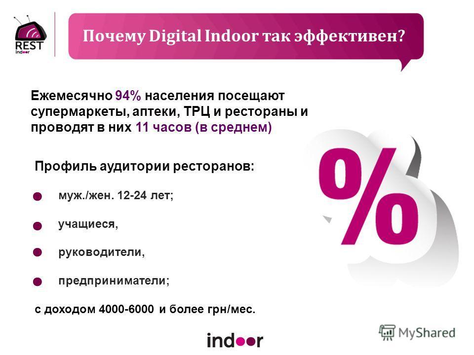 Почему Digital Indoor так эффективен? Ежемесячно 94% населения посещают супермаркеты, аптеки, ТРЦ и рестораны и проводят в них 11 часов (в среднем) Профиль аудитории ресторанов: муж./жен. 12-24 лет; учащиеся, руководители, предприниматели; с доходом