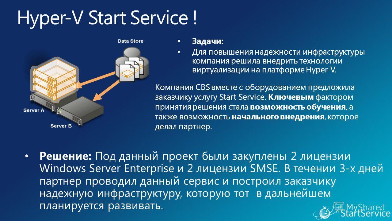 Hyper-V Start Service ! Задачи: Для повышения надежности инфраструктуры компания решила внедрить технологии виртуализации на платформе Hyper-V. Компания CBS вместе с оборудованием предложила заказчику услугу Start Service. Ключевым фактором принятия